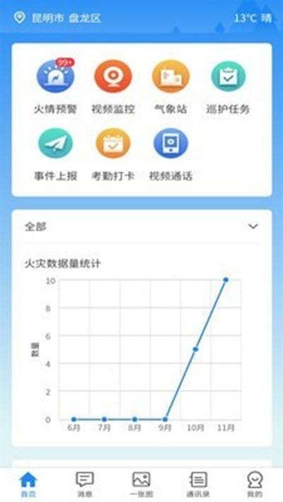 林草防火app下载