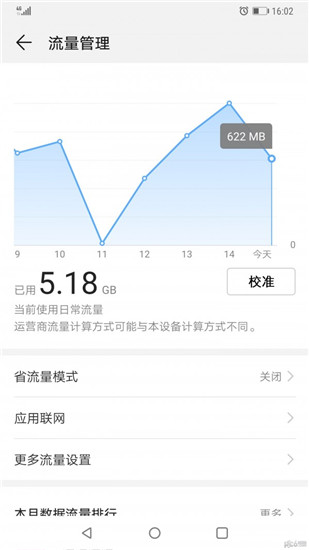 华为手机管家官方下载