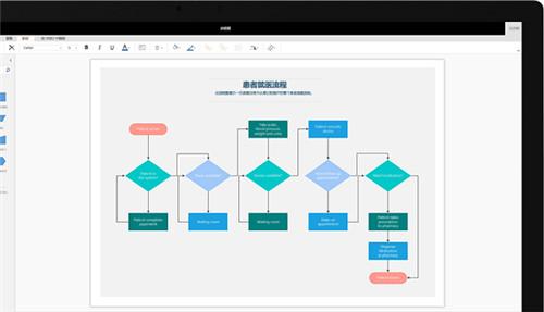 Visio2021官方软件